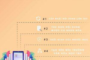 5 thách thức khi tạo dựng microlearning